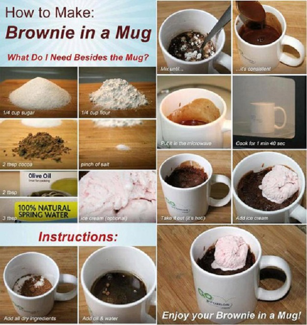 How to make brownie in a mug?