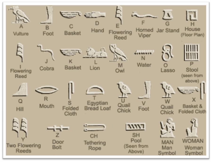 012-3-hieroglyphics-were-used-sparingly-799f2ec07e96324043833d8bff459295