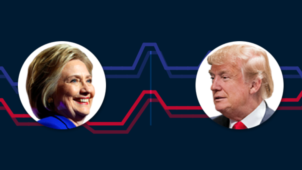 presidential poll 2016